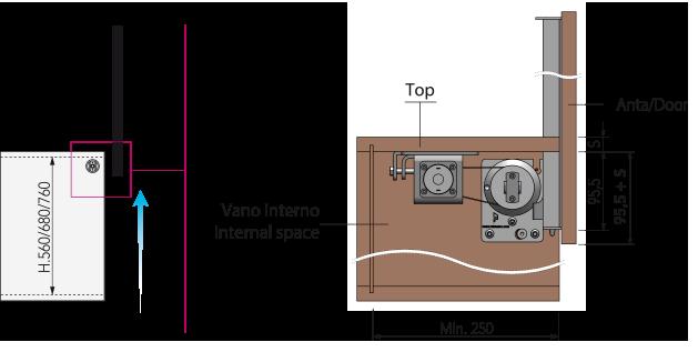 Sistema di apertura ante scorrevole vert move perin spa for Scheda tecnica anta ribalta giesse